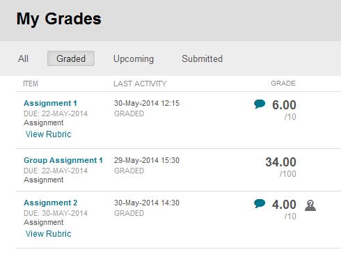 Graded?