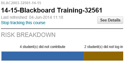 Example of Blackboard Retention Centre shown in Global Navigatio