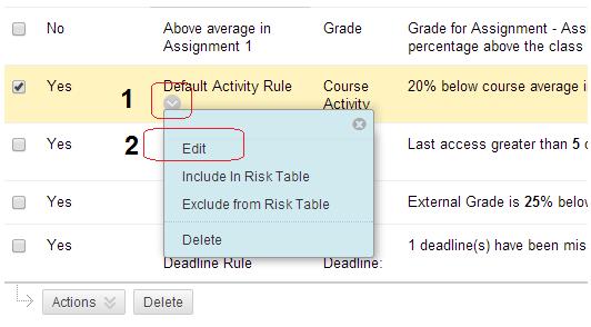 Editing a rule