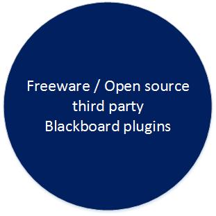 SUP4-FreeOpenBBs
